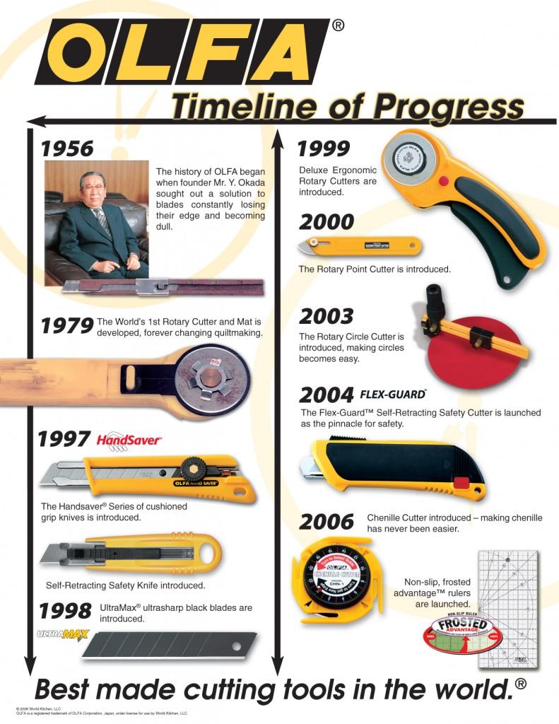 OLFA Timeline 07