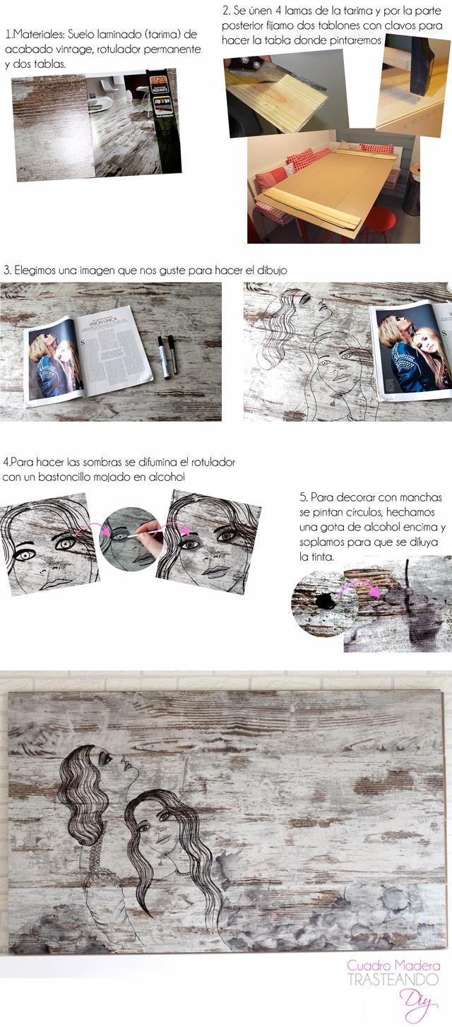 dro archivos - Página 2 de 3 - Handbox Craft Lovers | Comunidad DIY ...
