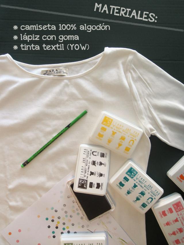 tintas textiles para tela
