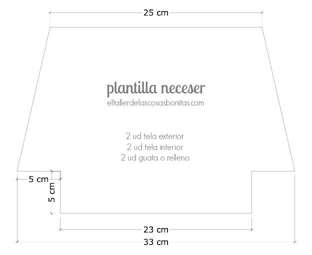 plantilla neceser