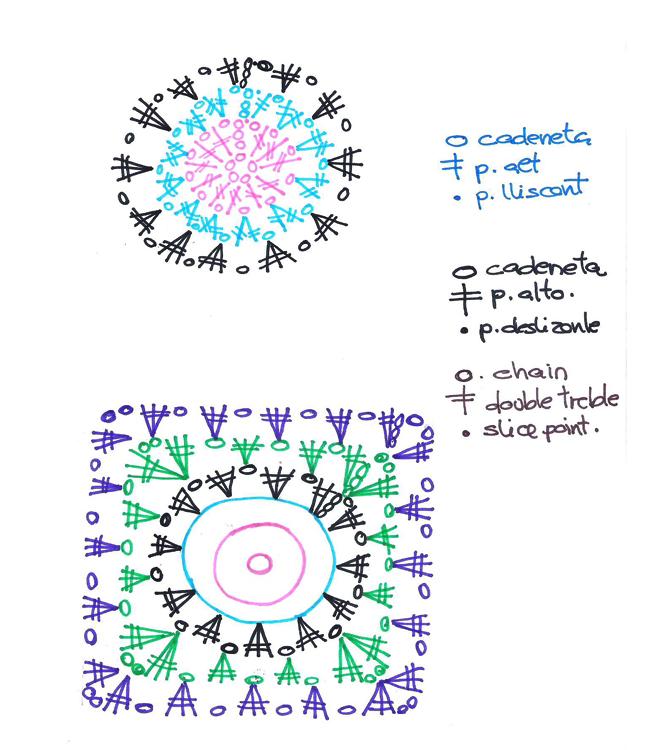 Ganchillo: GRANNY, de círculo a cuadrado. - Handbox Craft Lovers ...