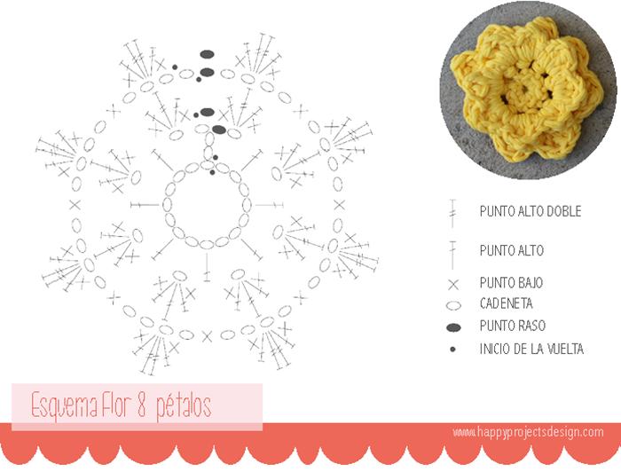 Esquema flor crochet 8 pétalos
