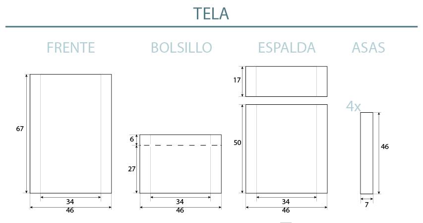 DIY Roll-top mochila - Handbox Craft Lovers | Comunidad DIY ...