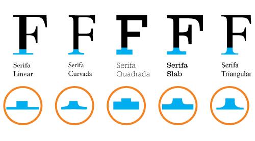 3-tipos-de-serifa_0