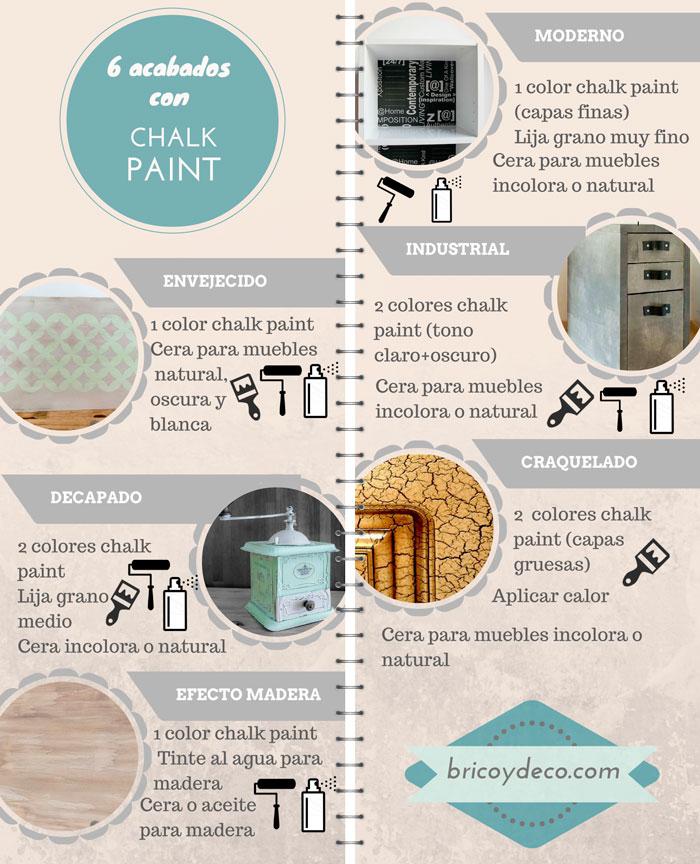 infografia-acabados-con-pintura-pizarra-casera