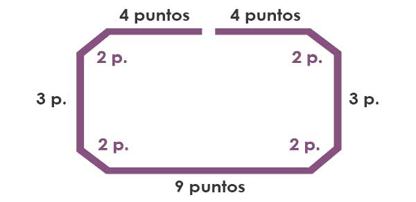calcular-puntos1