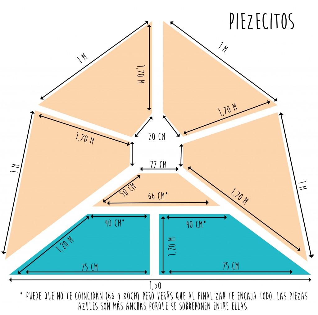 esquema tipi piezecitos