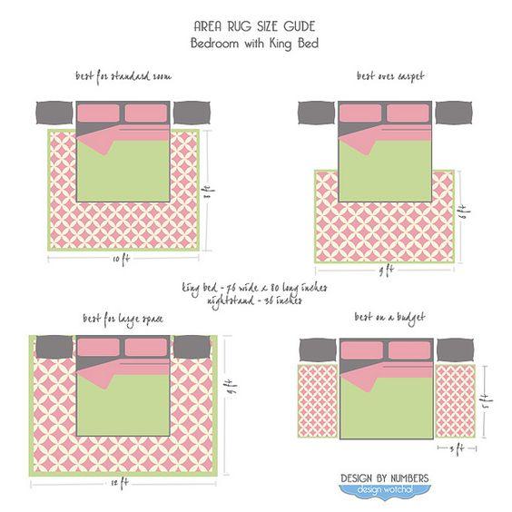 Renovar un dormitorio con presupuesto mini - ideas para colocar alfombras