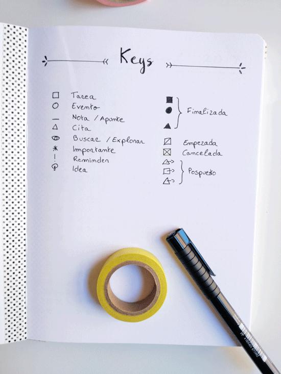 sistema-codicacion-bullet-journal-keys