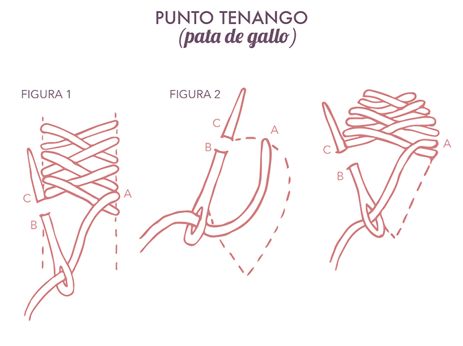 bordado con punto Tetango
