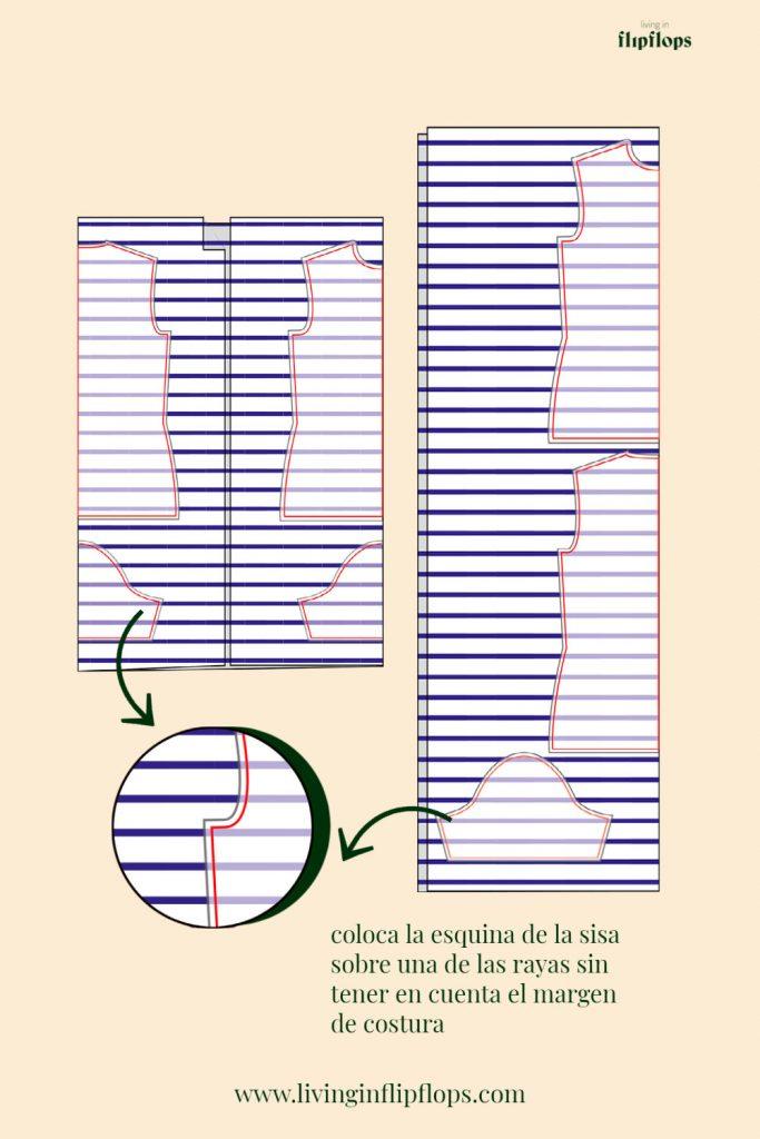 como colocar los patrones sobre la tela para que las rayas coincidan al coser